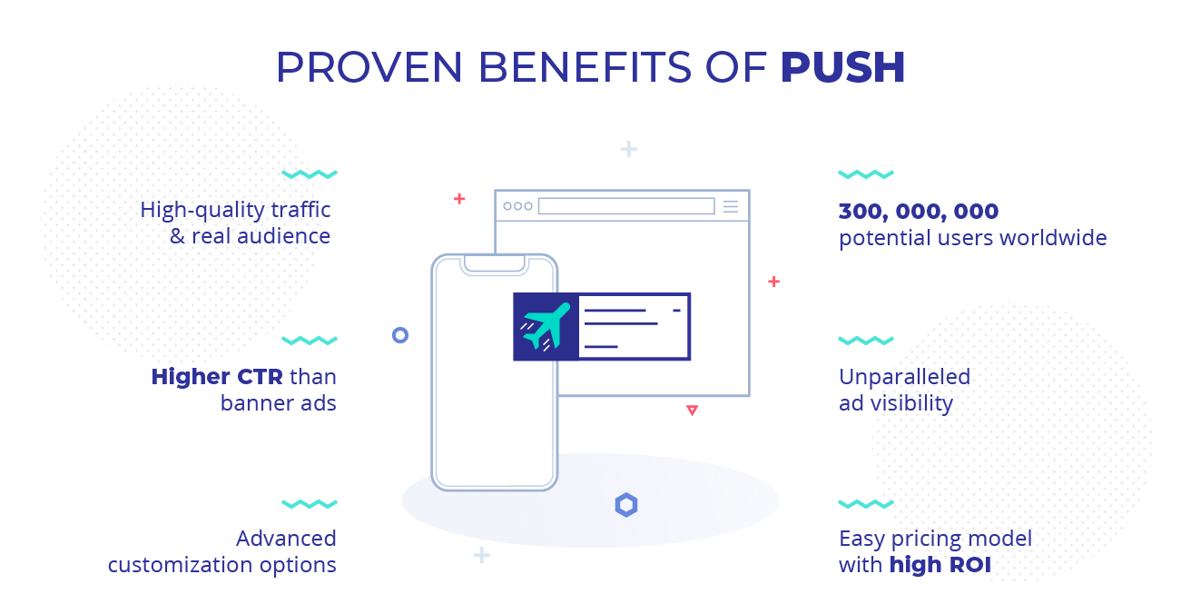 Here are some benefits of push ads