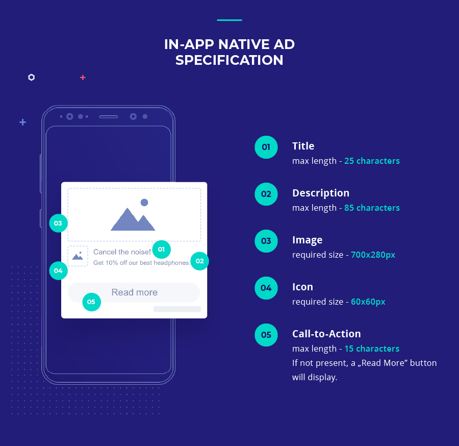 In-App Native Ad Specification
