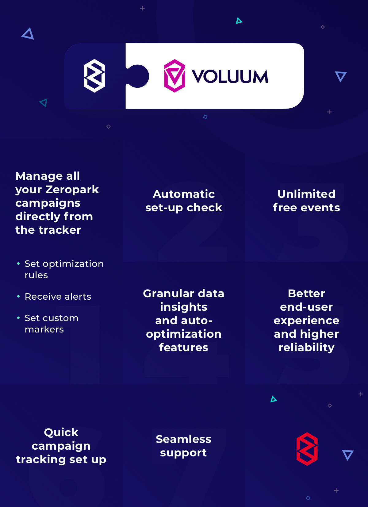Voluum Integration Benefits
