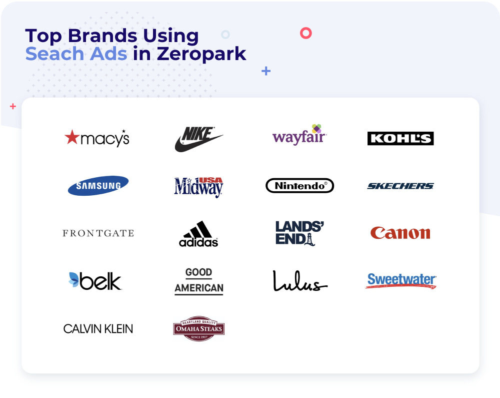 Top Brands Using Search Ads